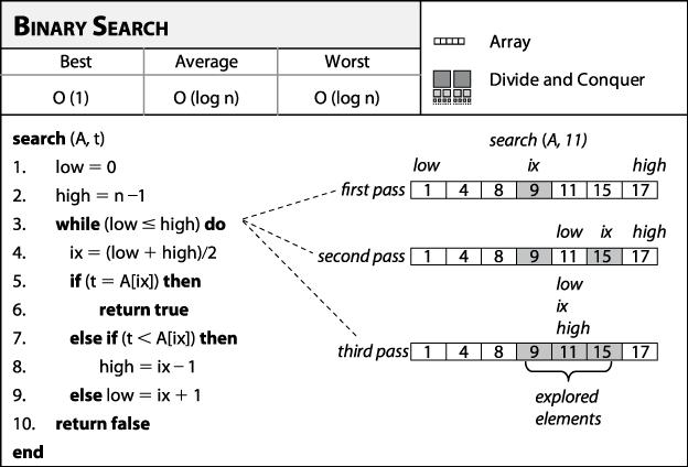 binary-search