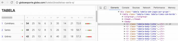 HTML do Brasileirão