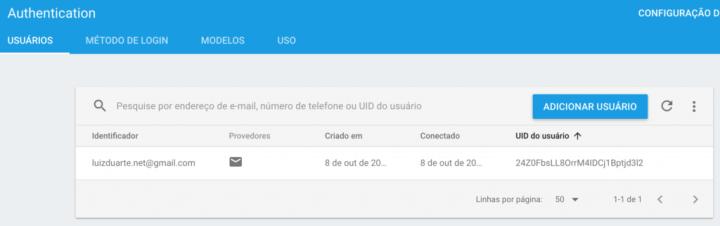 Usuários registrados