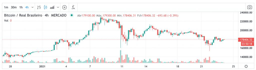 api mercado bitcoin python