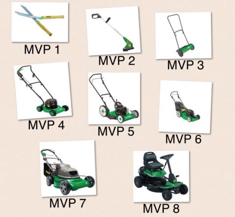 Roadmap de MVPs