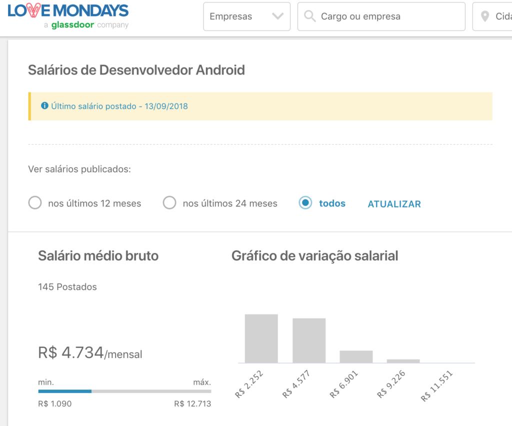 Salários de Android no LoveMondays